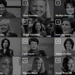 Fortune Most Powerful Women in Business 2015